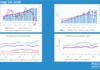 Biotage Q4 2020: Rapportkommentarer och aktieanalyser hos Murgata Equity Research